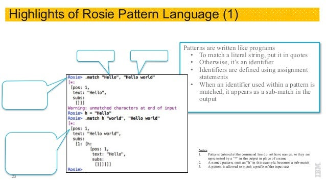 Regex Considered Harmful: Use Rosie Pattern Language Instead