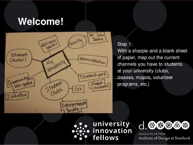 Welcome! - Step 1: - With a sharpie and a blank sheet of paper, map out the current channels you have to students at your ...
