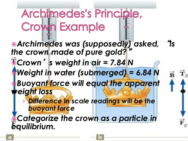 ARCHIMEDES' PRINCIPLE & IT'S APPLICATIONS