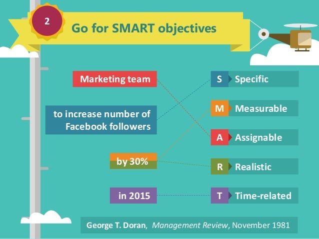 Go for SMART objectives 2 Marketing team to increase number of Facebook followers in 2015 by 30% S Specific M Measurable A...