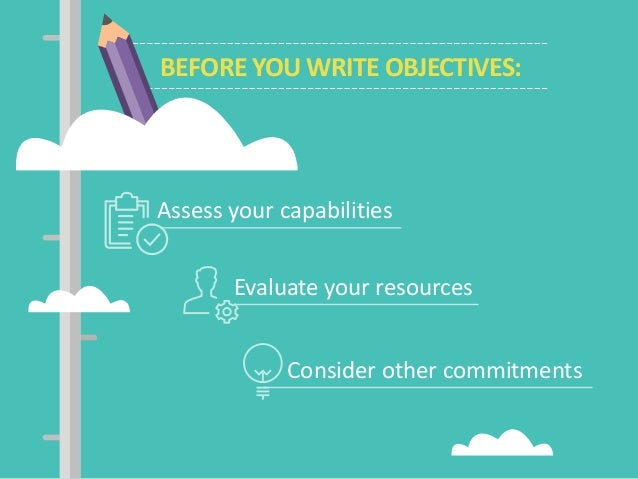 BEFORE YOU WRITE OBJECTIVES: Assess your capabilities Evaluate your resources Consider other commitments