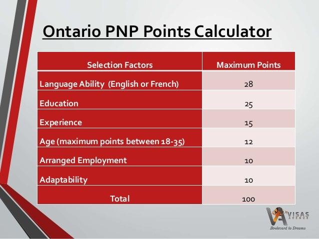 Chương trình Đề cử Tỉnh bang tại Ontario (OINP)