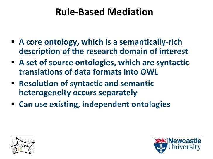 Enables linking to the underlying biology</li></li></ul><li>Model Annotation Life Cycle<br />Get data<br />Read literature...