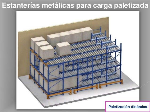 Almacenamiento En Estanterias Metalicas.Almacenamiento En Estanterias