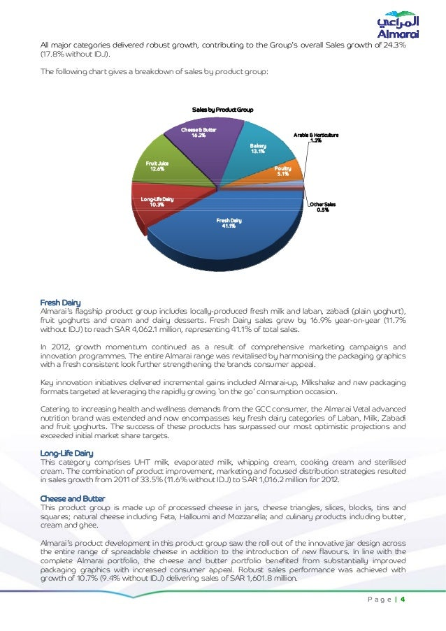 Al Marai Board Report-2012-En