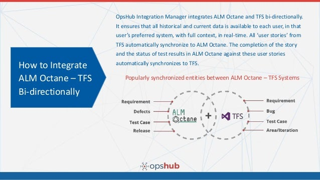 How to Integrate ALM Octane with TFS | Follow Easy