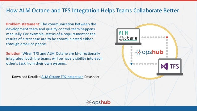 How to Integrate ALM Octane with TFS | Follow Easy Integration Steps