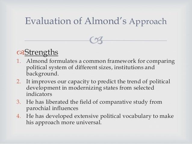 gabriel almond view of politics