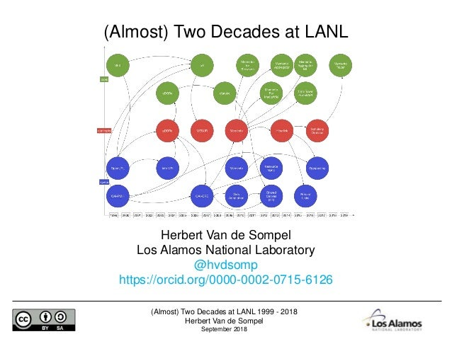 (Almost) Two Decades at LANL 1999 - 2018 Herbert Van de Sompel September 2018 Herbert Van de Sompel Los Alamos National La...