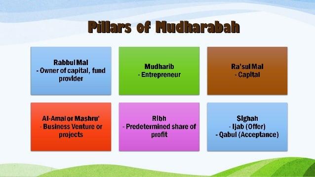 al mudharabah Secara teknis, al-mudharabah adalah akad kerja sama usaha antara pihak pertama (shahibul maal) menyediakan seluruh (100%) modal.