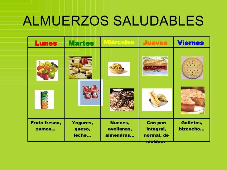 ALMUERZOS SALUDABLES Galletas, bizcocho… Con pan integral, normal, de molde…  Nueces, avellanas, almendras… Yogures, queso...