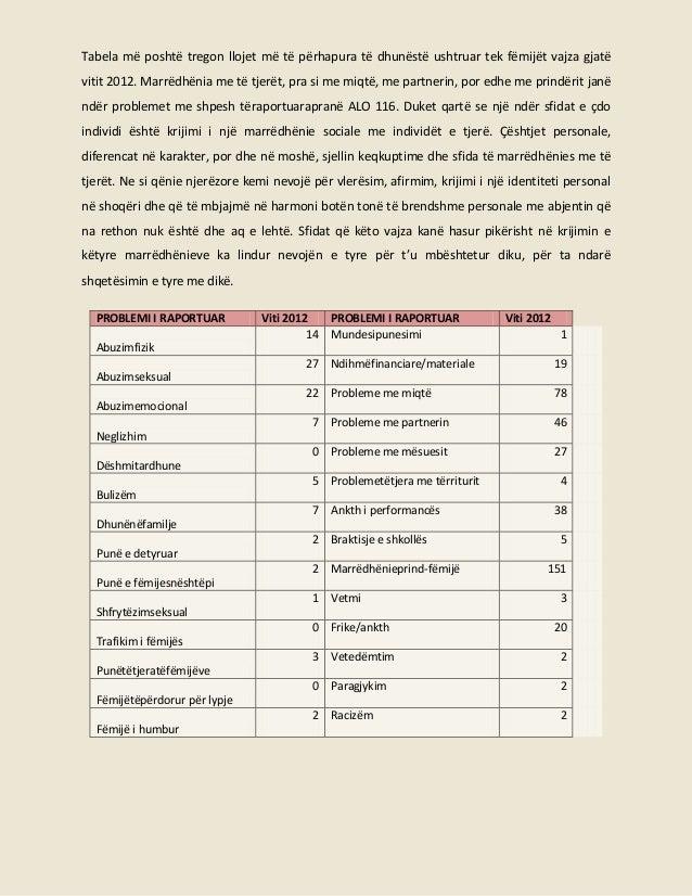 Tabela më poshtë tregon llojet më të përhapura të dhunëstë ushtruar tek fëmijët vajza gjatë vitit 2012. Marrëdhënia me të ...