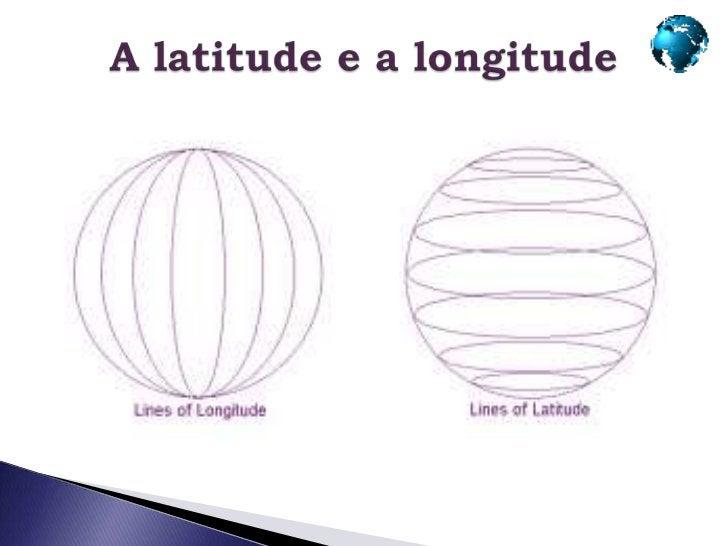 A latitude e a longitude de alguns cabos importantes no                         mundo.