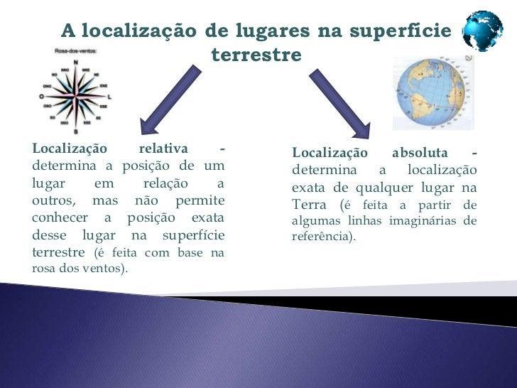 A localização de lugares na superfície                    terrestreLocalização       relativa   -   Localização   absoluta...