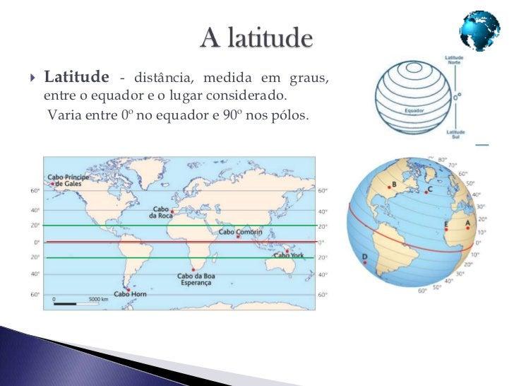 Longitude - distância, medida em graus, entre osemimeridiano de Greenwich e o lugar considerado.Varia entre 0º a 180º para...