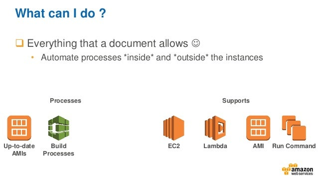 Aws Automation Document Reference