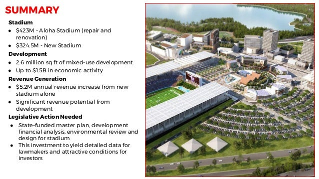 Aloha stadium Conceptual Redevelopment presentation April 5