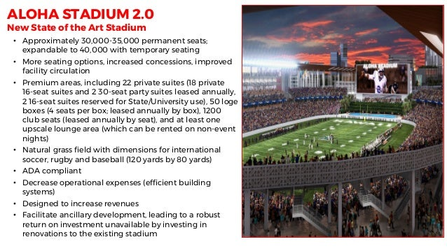 Aloha stadium Conceptual Redevelopment presentation April 5