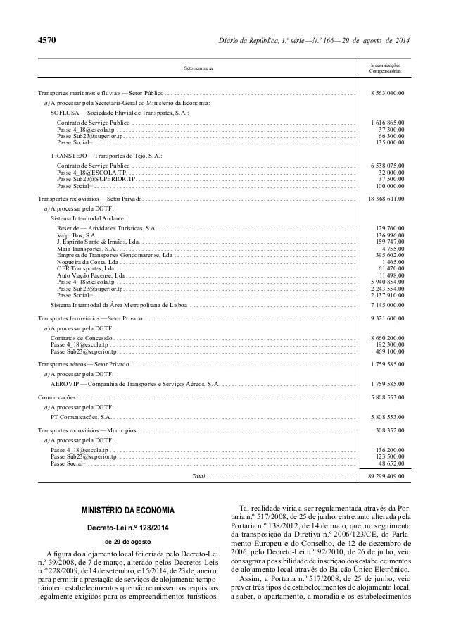 4570 Diário da República, 1.ª série — N.º 166 — 29 de agosto de 2014  Setor/empresa Indemnizações  Compensatórias  Transpo...