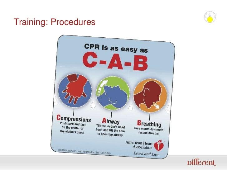 Training: Procedures<br />