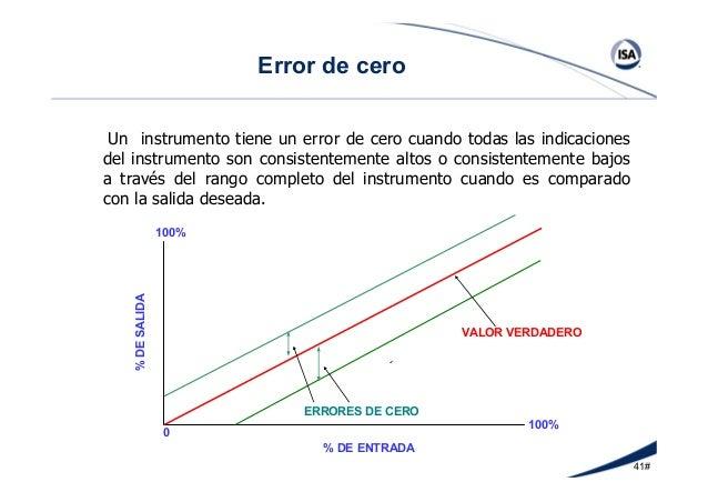 error sistemático