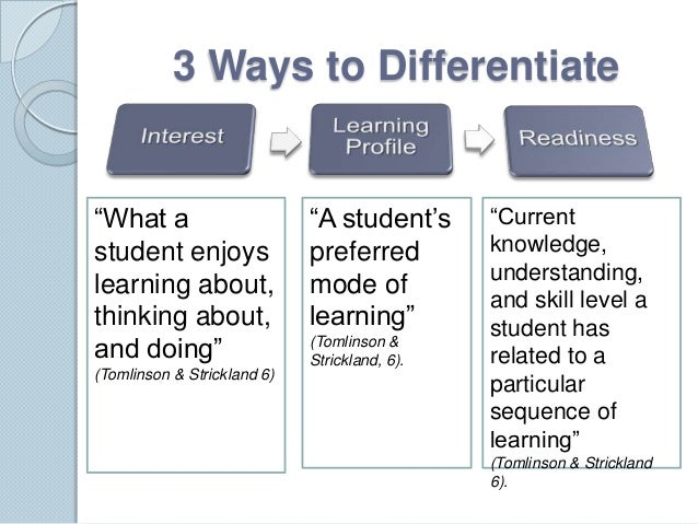 Differentiated Instruction for Special Needs in Inclusive ...