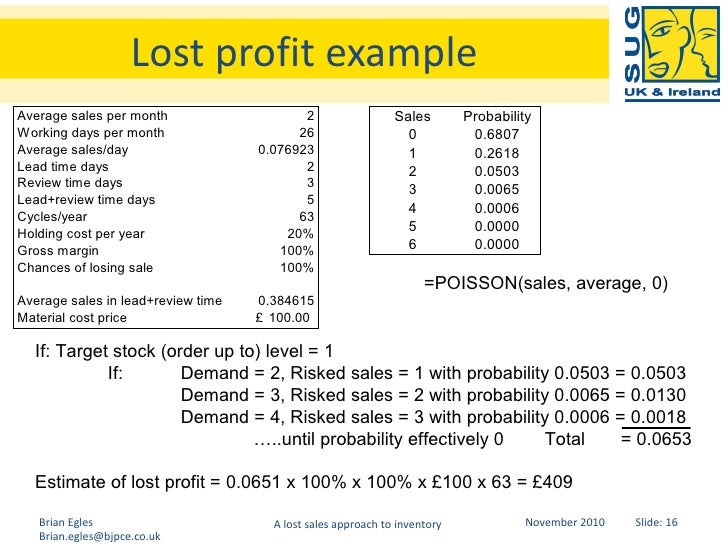 a lost sales approach to determining inventory levels at retail locat