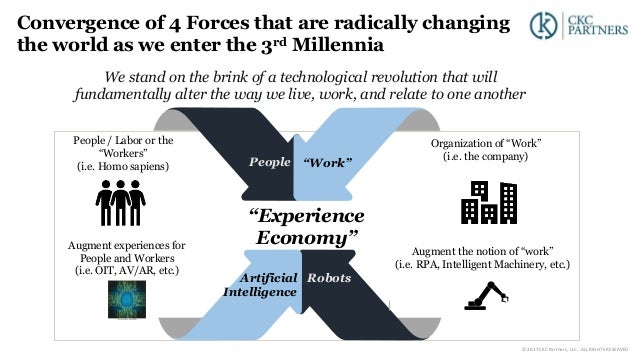 """Convergence of 4 Forces that are radically changing the world as we enter the 3rd Millennia People Robots """"Work"""" Artificia..."""