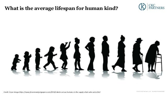 What is the average lifespan for human kind? Credit: Cover image https://www.futurereadysingapore.com/2016/robots-versus-h...