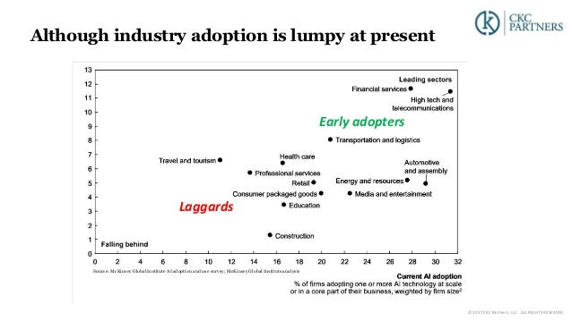 Although industry adoption is lumpy at present Source: McKinsey Global Institute AI adoption and use survey; McKinsey Glob...