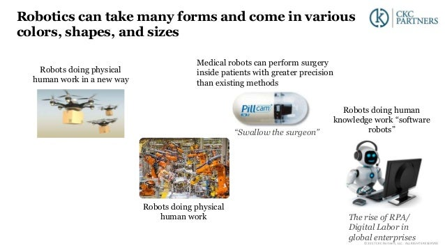 """Robots doing physical human work in a new way Robots doing human knowledge work """"software robots"""" Robotics can take many f..."""