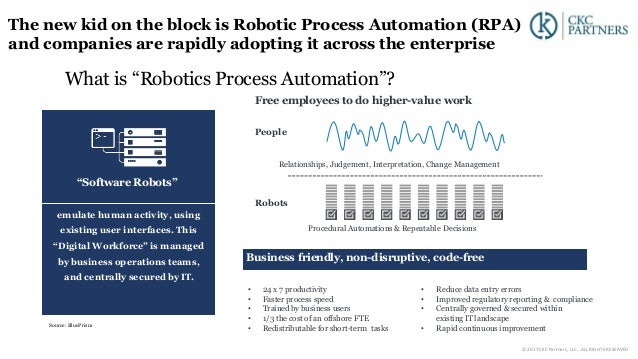 "What is ""Robotics Process Automation""? Business friendly, non-disruptive, code-free ""Software Robots"" Procedural Automatio..."