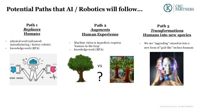 """Potential Paths that AI / Robotics will follow… Path 3 Transformations Humans into new species - We are """"upgrading"""" oursel..."""