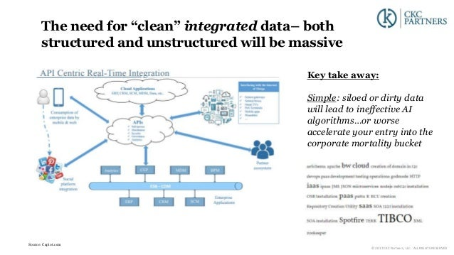 """The need for """"clean"""" integrated data– both structured and unstructured will be massive Key take away: Simple: siloed or di..."""