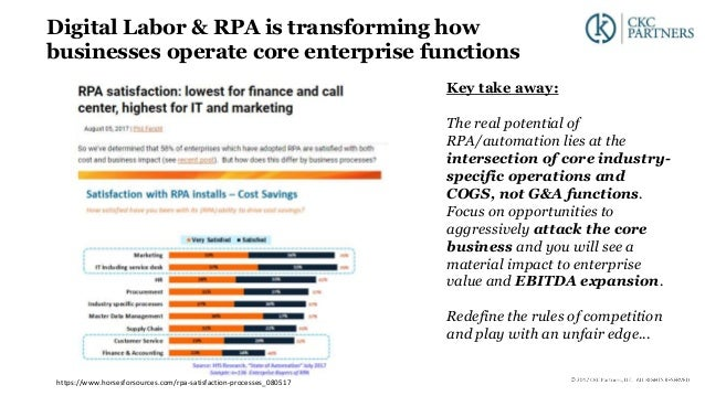 Digital Labor & RPA is transforming how businesses operate core enterprise functions Key take away: The real potential of ...