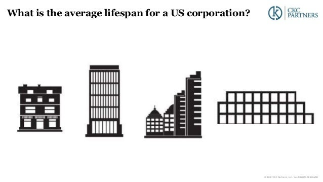 What is the average lifespan for a US corporation? © 2017 CKC Partners, LLC. ALL RIGHTS RESERVED