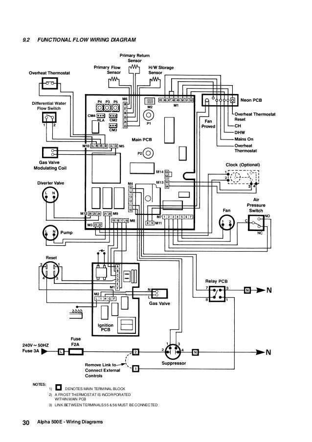 alpha 500e 30 638?cb=1456933440 alpha 500e mercruiser alpha one wiring diagram at creativeand.co