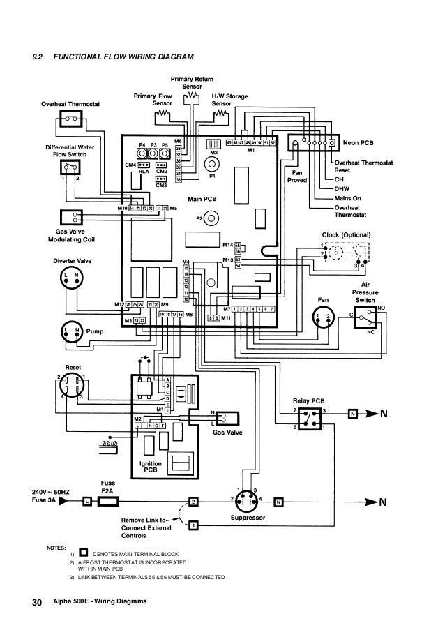 alpha-500e-30-638  Br Wiring Diagram on