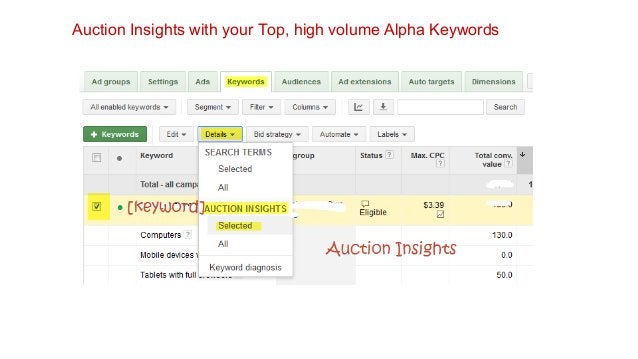 Auction Insights with your Top, high volume Alpha Keywords
