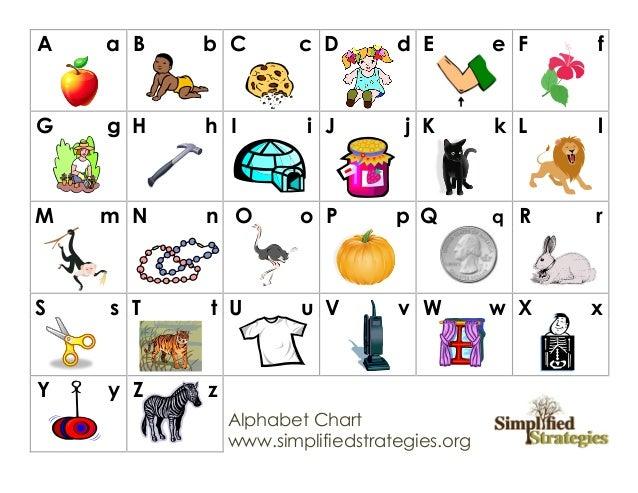 Alphabet Chart Families