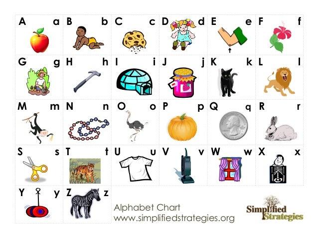 Number Names Worksheets : alphabet charts for kindergarten ...