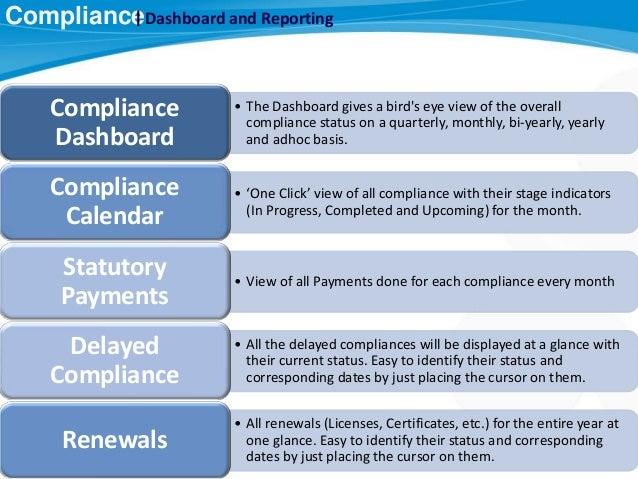Total Compliance Statutory Compliance Alphabricks Technologies - Compliance dashboard template