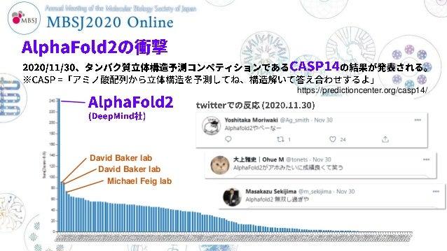第43回分子生物学会年会フォーラム2F-11「インシリコ創薬を支える最先端情報科学」から抜粋したAlphaFold2の話 Slide 2