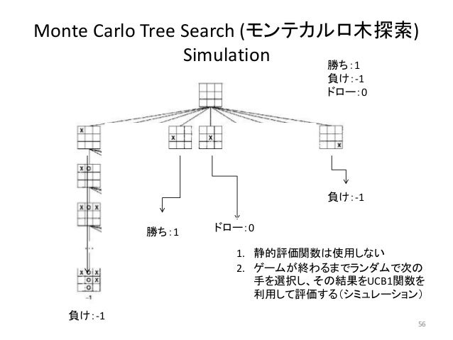 Alpha beta pruning simulation dating 4