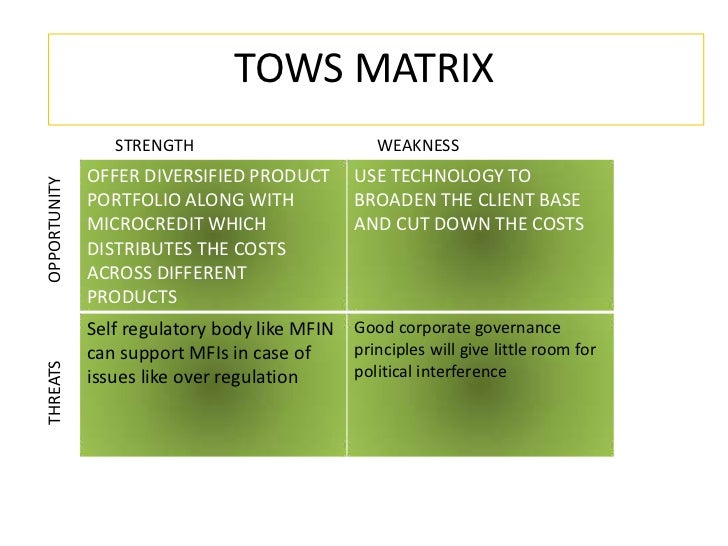 apple tows matrix Samsung twos tows matrix for apple inc strengths / internal strong brand image provides an edge over competitors net sales of iphone increased 93% to $252 billion.