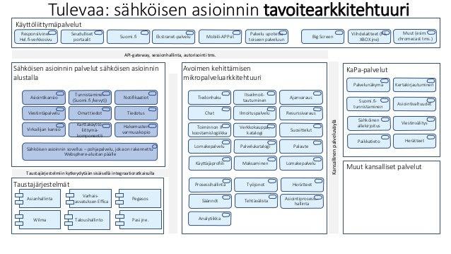 Helsinki Asiointikansio