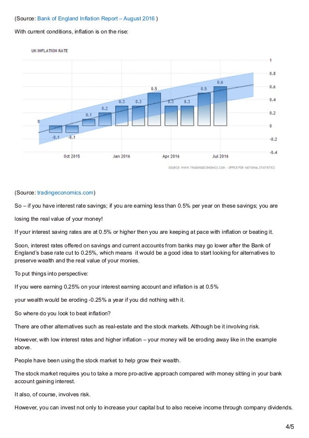 rbc how to know your interest rate