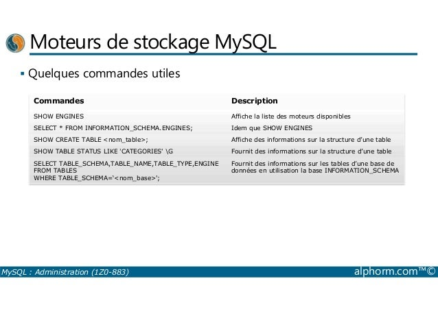 Formation mysql administration 1z0 883 - Mysql show table structure ...