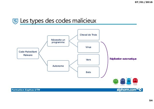 Formation sophos utm for Formation a distance decorateur interieur
