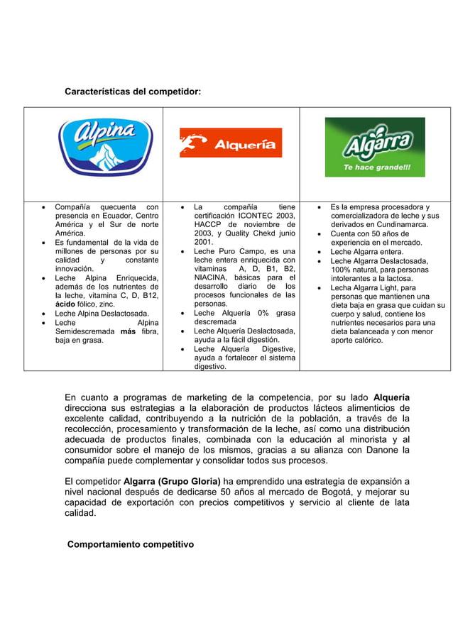 Características del competidor: Compañía quecuenta conpresencia en Ecuador, CentroAmérica y el Sur de norteAmérica. Es f...